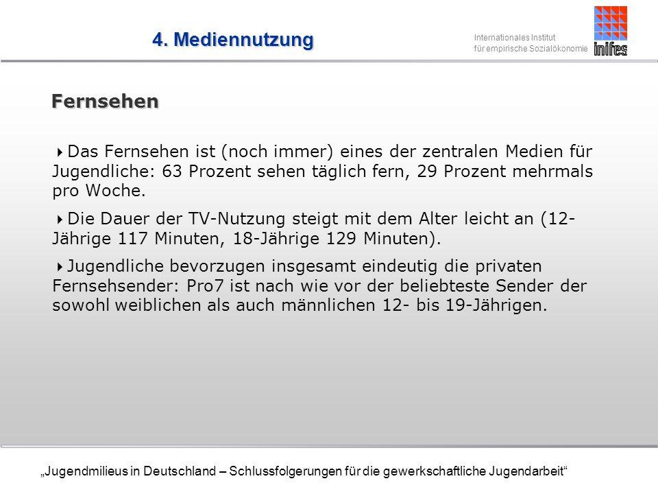 Internationales Institut für empirische Sozialökonomie Jugendmilieus in Deutschland – Schlussfolgerungen für die gewerkschaftliche Jugendarbeit Fernsehen Das Fernsehen ist (noch immer) eines der zentralen Medien für Jugendliche: 63 Prozent sehen täglich fern, 29 Prozent mehrmals pro Woche.
