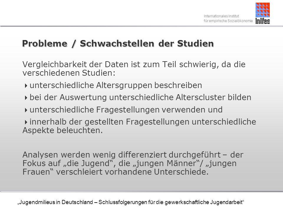 Internationales Institut für empirische Sozialökonomie Jugendmilieus in Deutschland – Schlussfolgerungen für die gewerkschaftliche Jugendarbeit DGB-Potenzialstudie (2) Im Bereich Tarifpolitik werden alle Aspekte als wichtig/sehr wichtig erachtet, v.