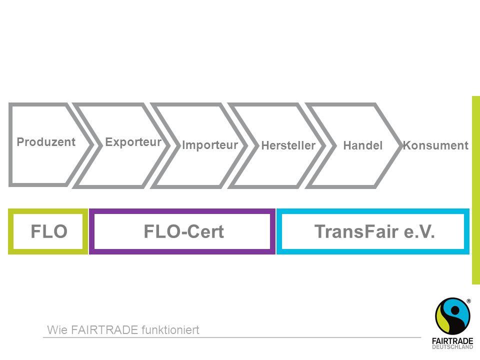 Importeur KonsumentHersteller ProduzentExporteur Handel FLOFLO-CertTransFair e.V. Wie FAIRTRADE funktioniert