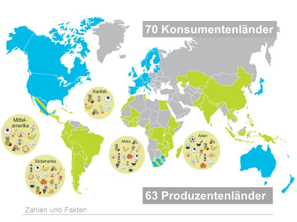63 Produzentenländer 70 Konsumentenländer Zahlen und Fakten