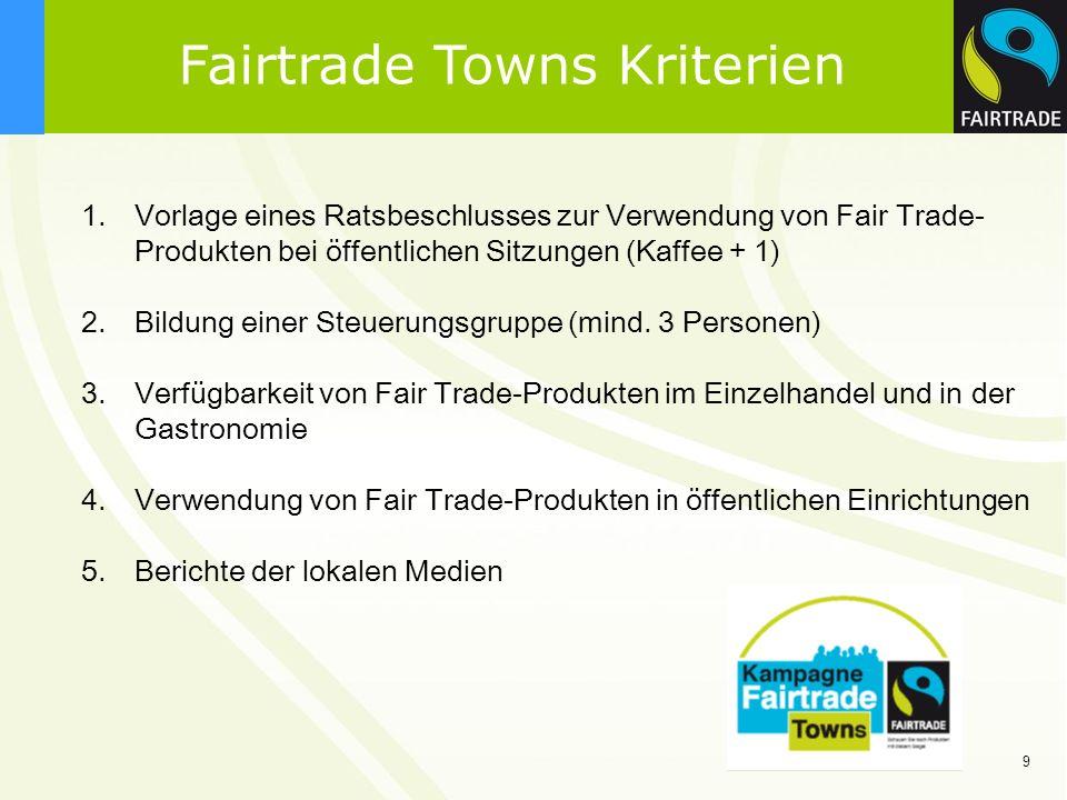 9 Fairtrade Towns Kriterien 1.Vorlage eines Ratsbeschlusses zur Verwendung von Fair Trade- Produkten bei öffentlichen Sitzungen (Kaffee + 1) 2.Bildung