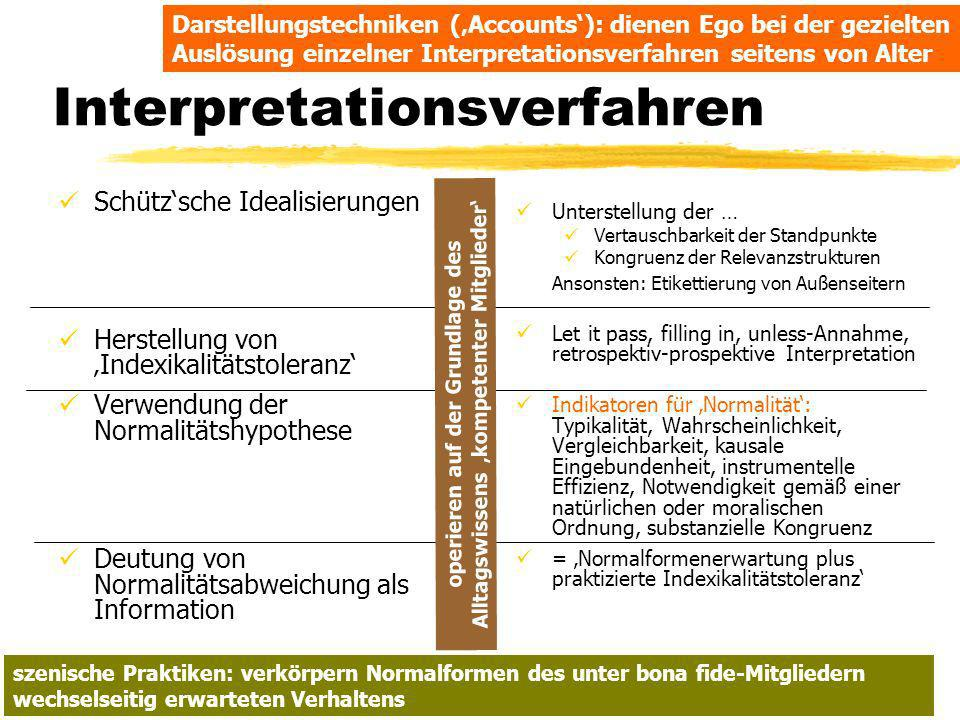 TU Dresden - Institut für Politikwissenschaft - Prof. Dr. Werner J. Patzelt Interpretationsverfahren Schützsche Idealisierungen Herstellung von Indexi