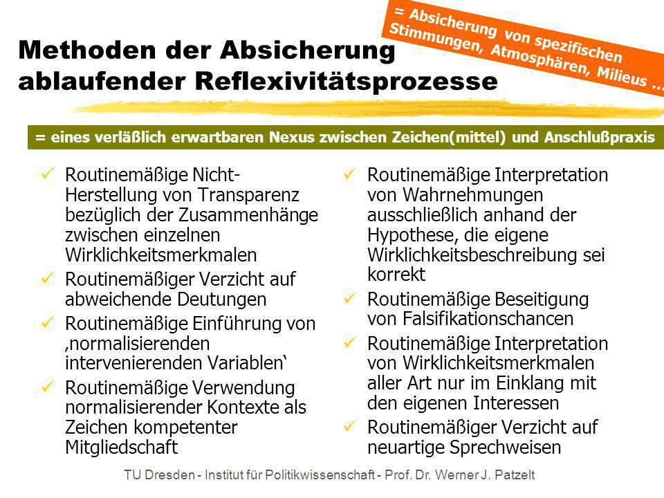 TU Dresden - Institut für Politikwissenschaft - Prof. Dr. Werner J. Patzelt Methoden der Absicherung ablaufender Reflexivitätsprozesse Routinemäßige N