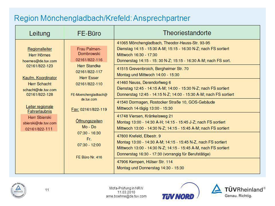 Mofa-Prüfung in NRW 11.03.2010 arne.boehne@de.tuv.com 11 Region Mönchengladbach/Krefeld: Ansprechpartner