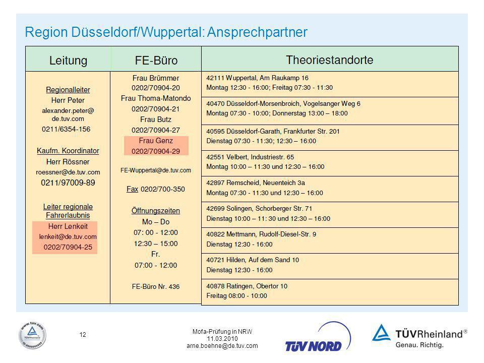 Mofa-Prüfung in NRW 11.03.2010 arne.boehne@de.tuv.com 12 Region Düsseldorf/Wuppertal: Ansprechpartner