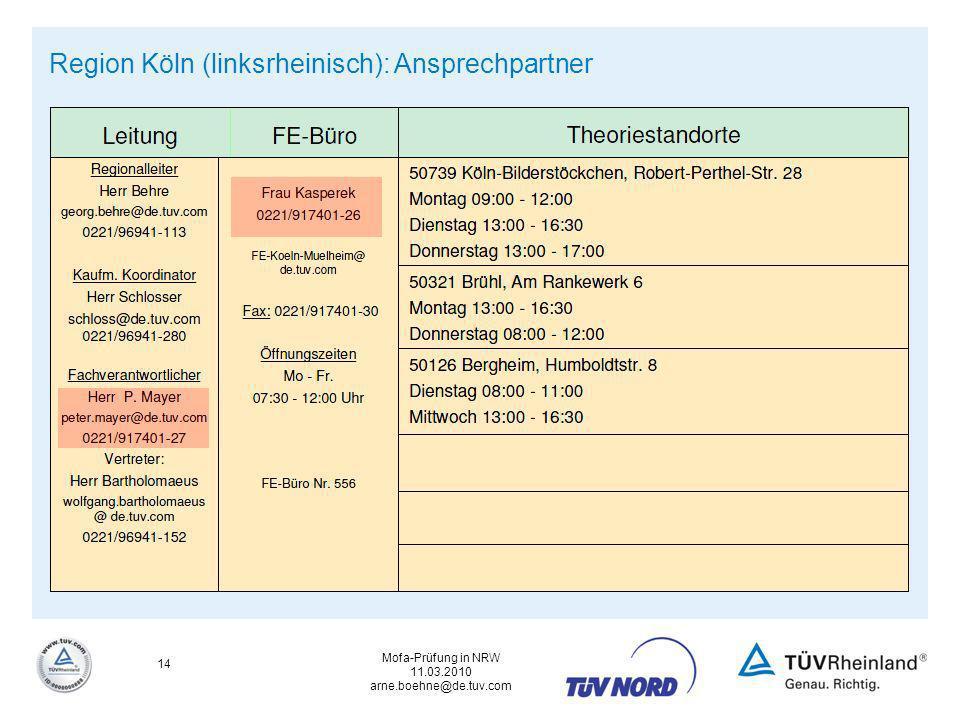 Mofa-Prüfung in NRW 11.03.2010 arne.boehne@de.tuv.com 14 Region Köln (linksrheinisch): Ansprechpartner