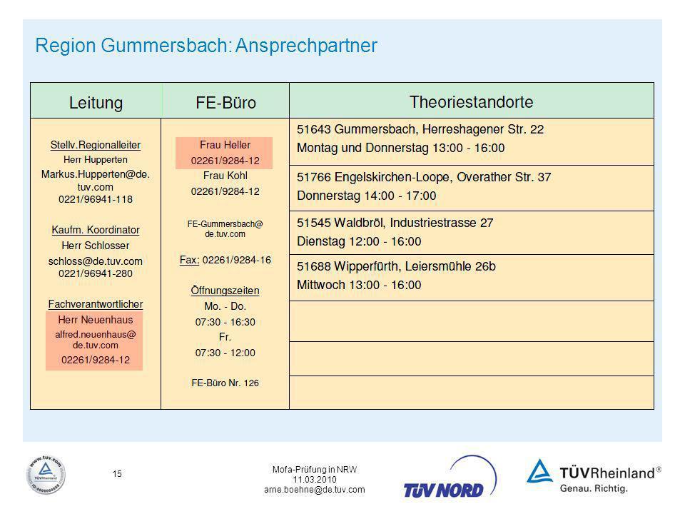 Mofa-Prüfung in NRW 11.03.2010 arne.boehne@de.tuv.com 15 Region Gummersbach: Ansprechpartner