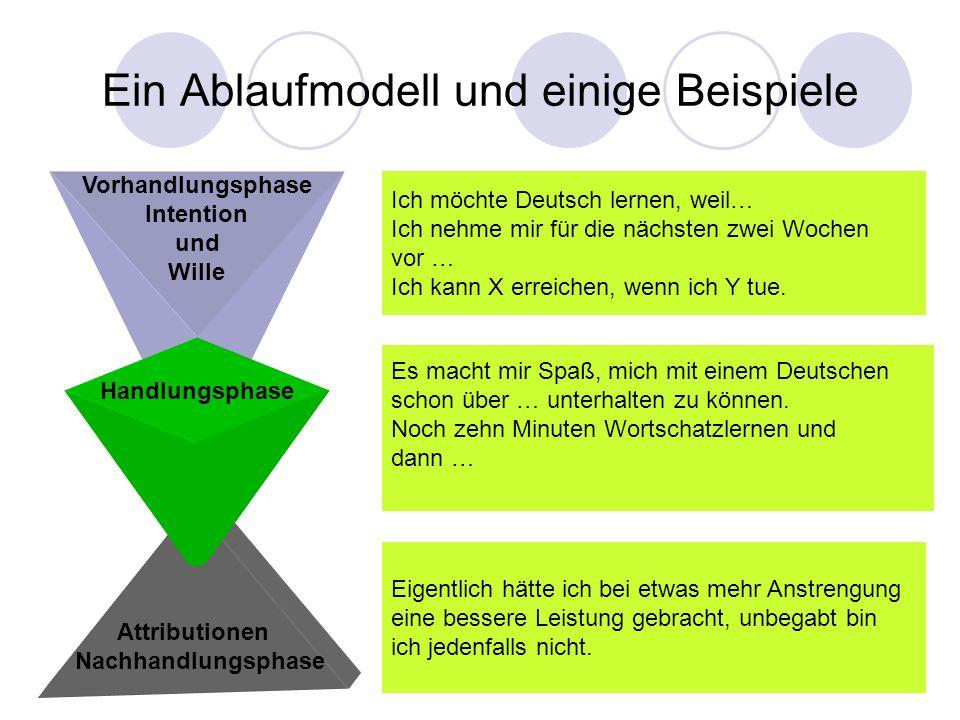 Ein Ablaufmodell und einige Beispiele Vorhandlungsphase Intention und Wille Attributionen Nachhandlungsphase Handlungsphase Ich möchte Deutsch lernen,