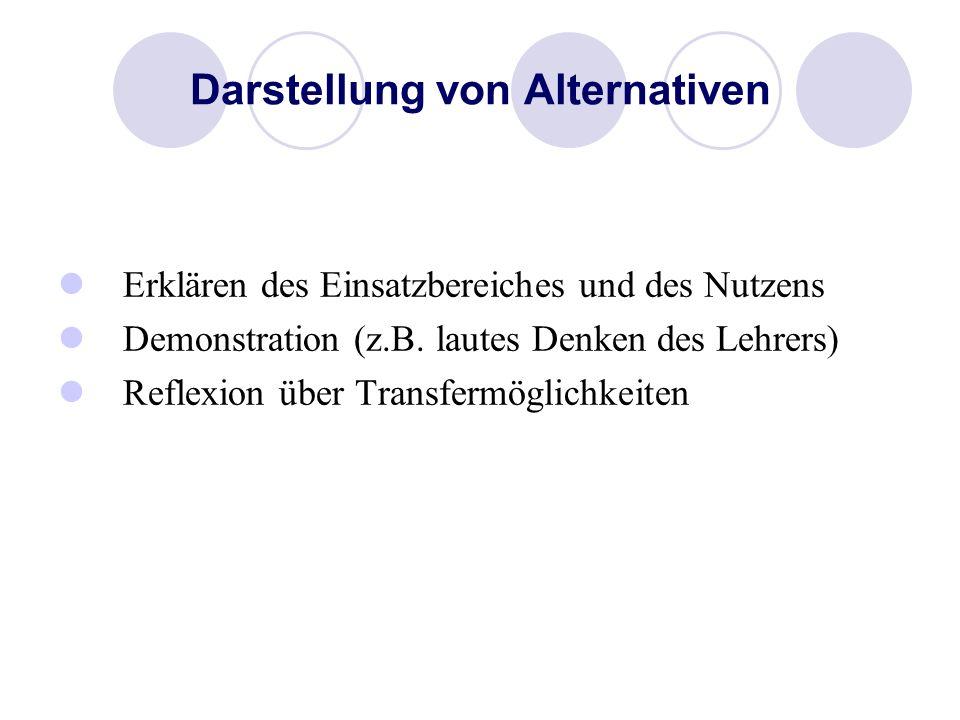 Darstellung von Alternativen Erklären des Einsatzbereiches und des Nutzens Demonstration (z.B. lautes Denken des Lehrers) Reflexion über Transfermögli