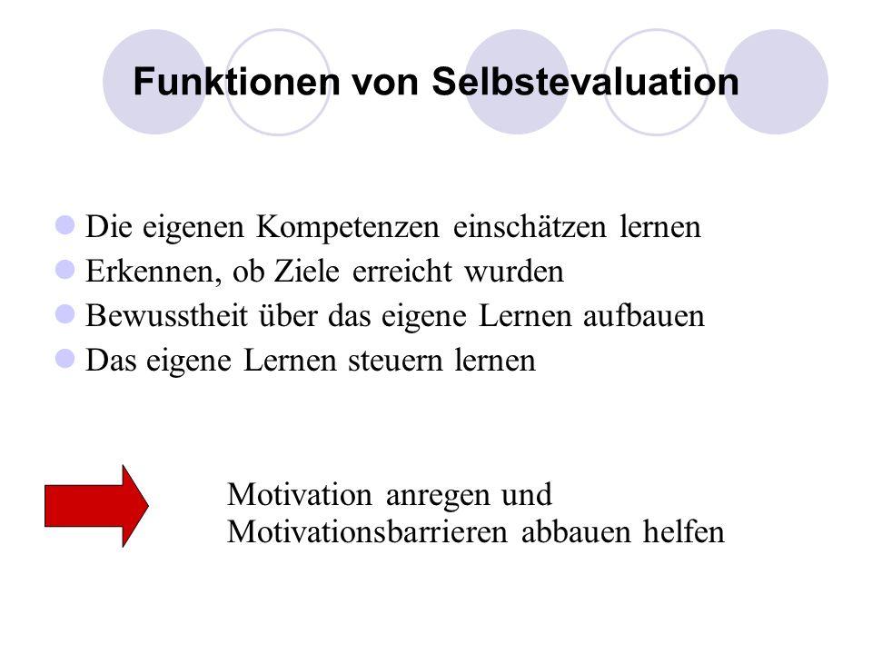 Funktionen von Selbstevaluation Die eigenen Kompetenzen einschätzen lernen Erkennen, ob Ziele erreicht wurden Bewusstheit über das eigene Lernen aufba