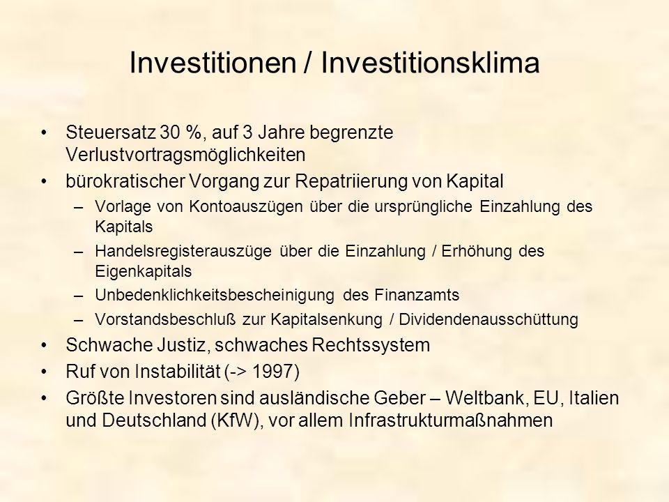 Investitionen / Investitionsklima Steuersatz 30 %, auf 3 Jahre begrenzte Verlustvortragsmöglichkeiten bürokratischer Vorgang zur Repatriierung von Kap