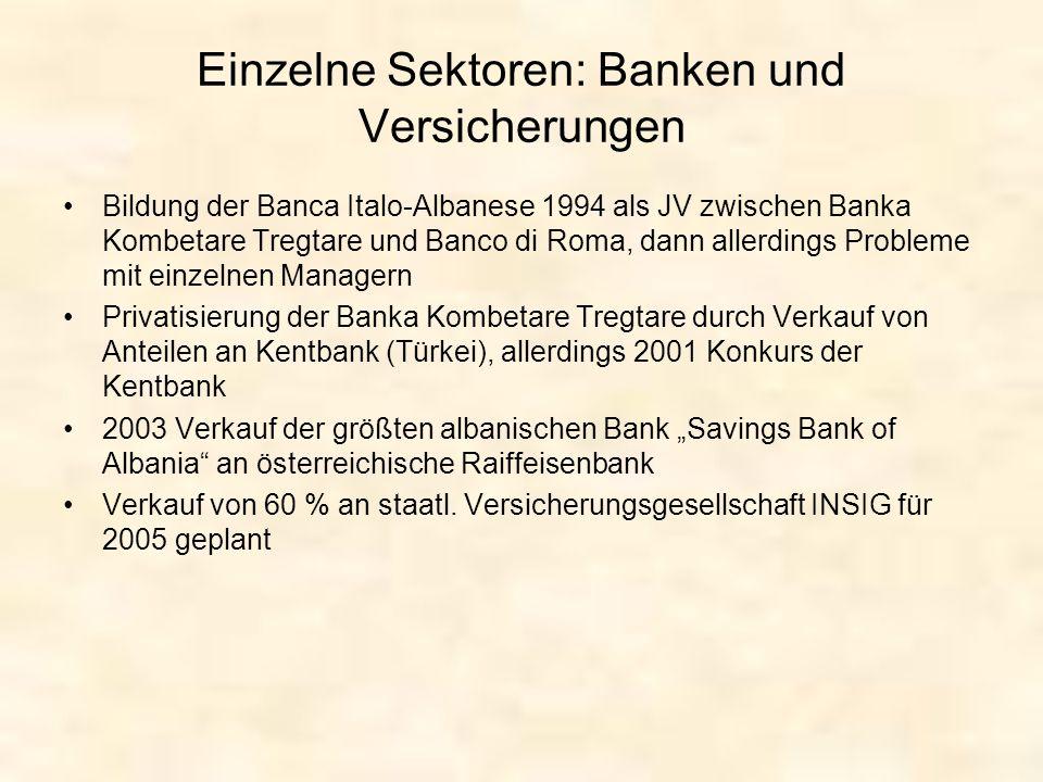 Einzelne Sektoren: Banken und Versicherungen Bildung der Banca Italo-Albanese 1994 als JV zwischen Banka Kombetare Tregtare und Banco di Roma, dann al