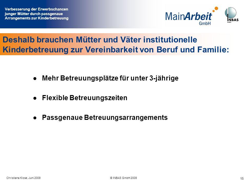 Verbesserung der Erwerbschancen junger Mütter durch passgenaue Arrangements zur Kinderbetreuung Juni 2009© MainArbeit GmbH & INBAS GmbH 2009 15 Deshal