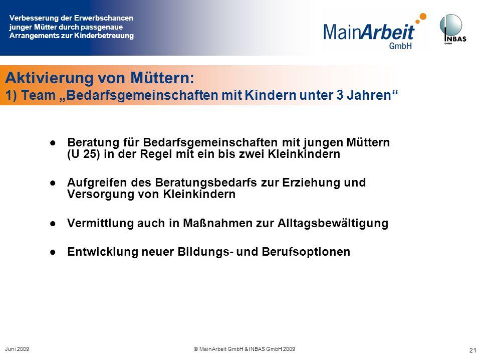 Verbesserung der Erwerbschancen junger Mütter durch passgenaue Arrangements zur Kinderbetreuung Juni 2009© MainArbeit GmbH & INBAS GmbH 2009 21 Aktivi