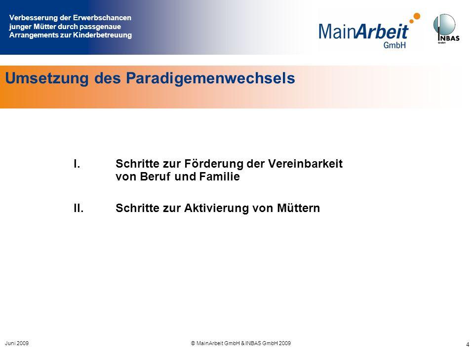Verbesserung der Erwerbschancen junger Mütter durch passgenaue Arrangements zur Kinderbetreuung Juni 2009© MainArbeit GmbH & INBAS GmbH 2009 4 Umsetzu