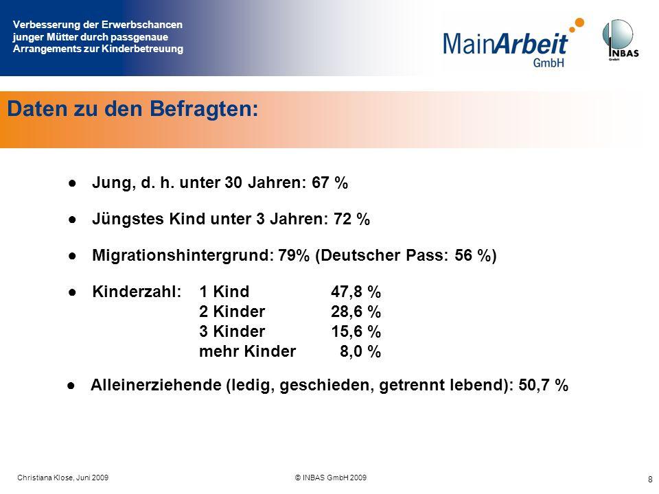 Verbesserung der Erwerbschancen junger Mütter durch passgenaue Arrangements zur Kinderbetreuung Juni 2009© MainArbeit GmbH & INBAS GmbH 2009 8 Daten z