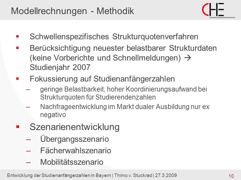 Entwicklung der Studienanfängerzahlen in Bayern | Thimo v. Stuckrad | 27.3.2009 10 Modellrechnungen - Methodik Schwellenspezifisches Strukturquotenver