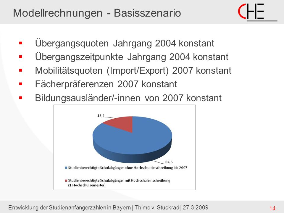 Entwicklung der Studienanfängerzahlen in Bayern | Thimo v. Stuckrad | 27.3.2009 14 Modellrechnungen - Basisszenario Übergangsquoten Jahrgang 2004 kons