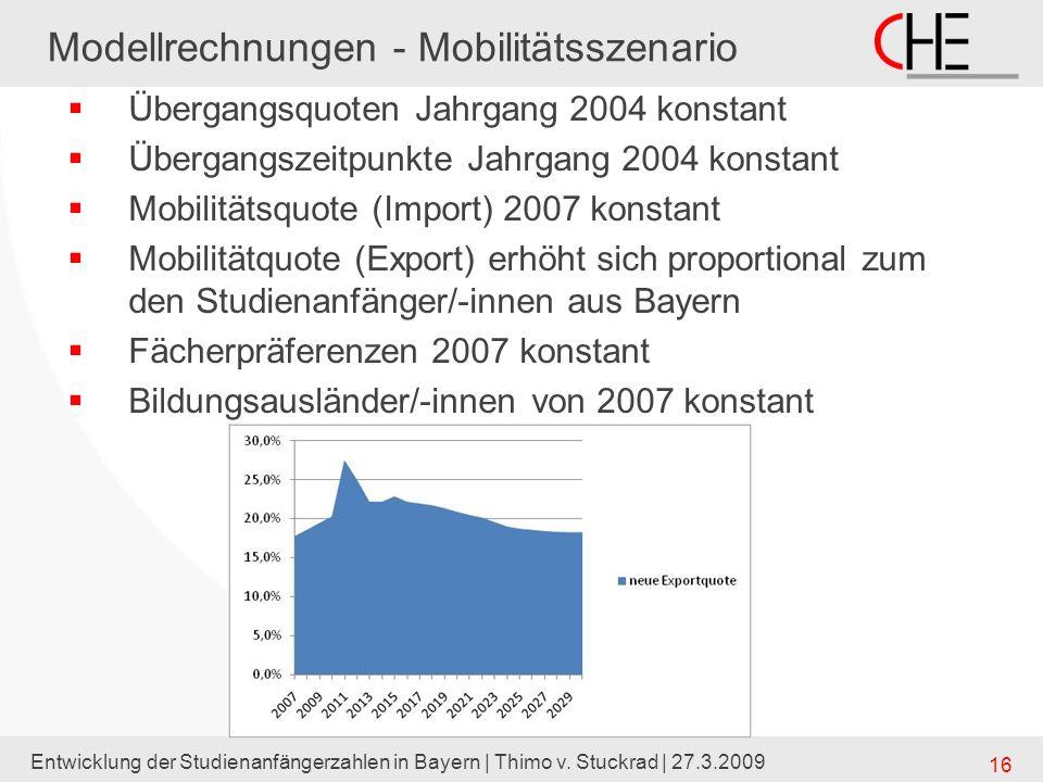 Entwicklung der Studienanfängerzahlen in Bayern | Thimo v. Stuckrad | 27.3.2009 16 Modellrechnungen - Mobilitätsszenario Übergangsquoten Jahrgang 2004