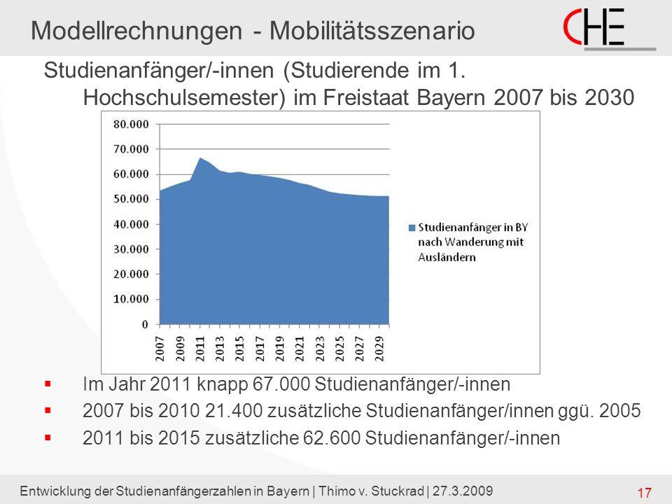 Entwicklung der Studienanfängerzahlen in Bayern | Thimo v. Stuckrad | 27.3.2009 17 Modellrechnungen - Mobilitätsszenario Studienanfänger/-innen (Studi