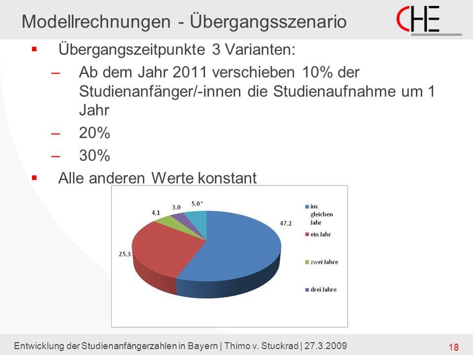 Entwicklung der Studienanfängerzahlen in Bayern | Thimo v. Stuckrad | 27.3.2009 18 Modellrechnungen - Übergangsszenario Übergangszeitpunkte 3 Variante