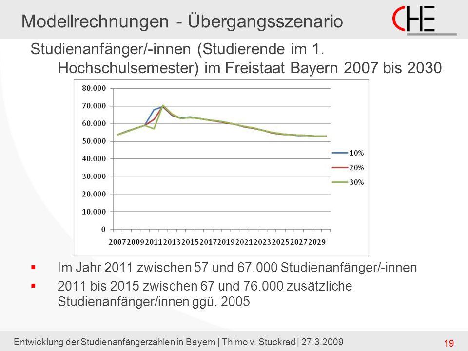 Entwicklung der Studienanfängerzahlen in Bayern | Thimo v. Stuckrad | 27.3.2009 19 Modellrechnungen - Übergangsszenario Studienanfänger/-innen (Studie