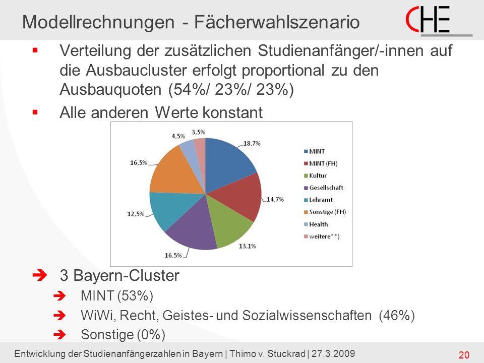 Entwicklung der Studienanfängerzahlen in Bayern | Thimo v. Stuckrad | 27.3.2009 20 Modellrechnungen - Fächerwahlszenario Verteilung der zusätzlichen S