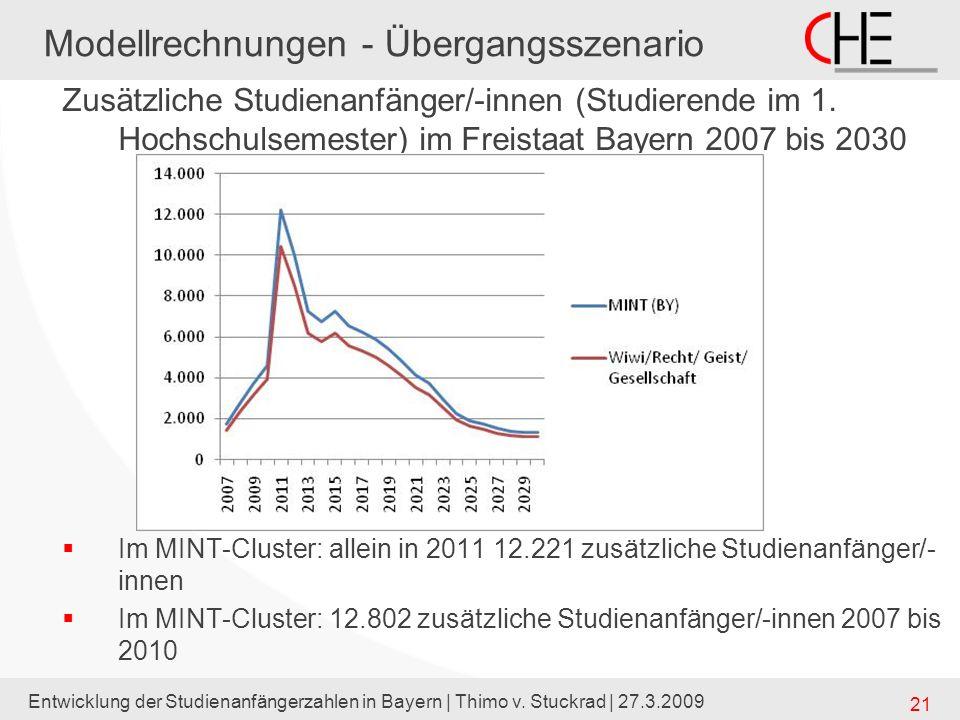 Entwicklung der Studienanfängerzahlen in Bayern | Thimo v. Stuckrad | 27.3.2009 21 Modellrechnungen - Übergangsszenario Zusätzliche Studienanfänger/-i