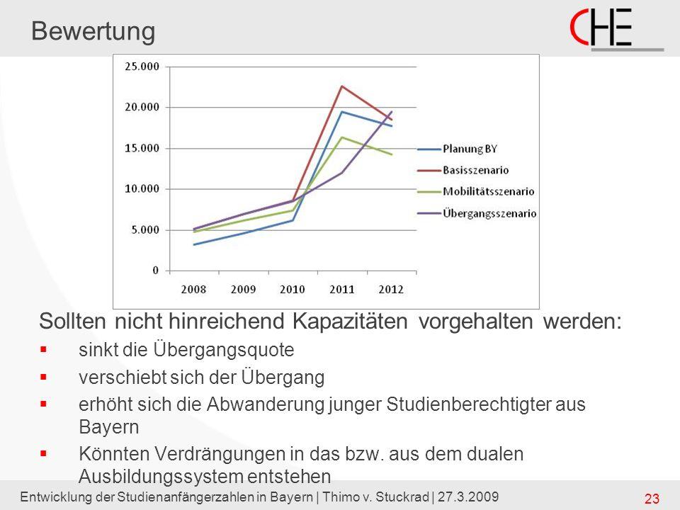 Entwicklung der Studienanfängerzahlen in Bayern | Thimo v. Stuckrad | 27.3.2009 23 Bewertung Sollten nicht hinreichend Kapazitäten vorgehalten werden: