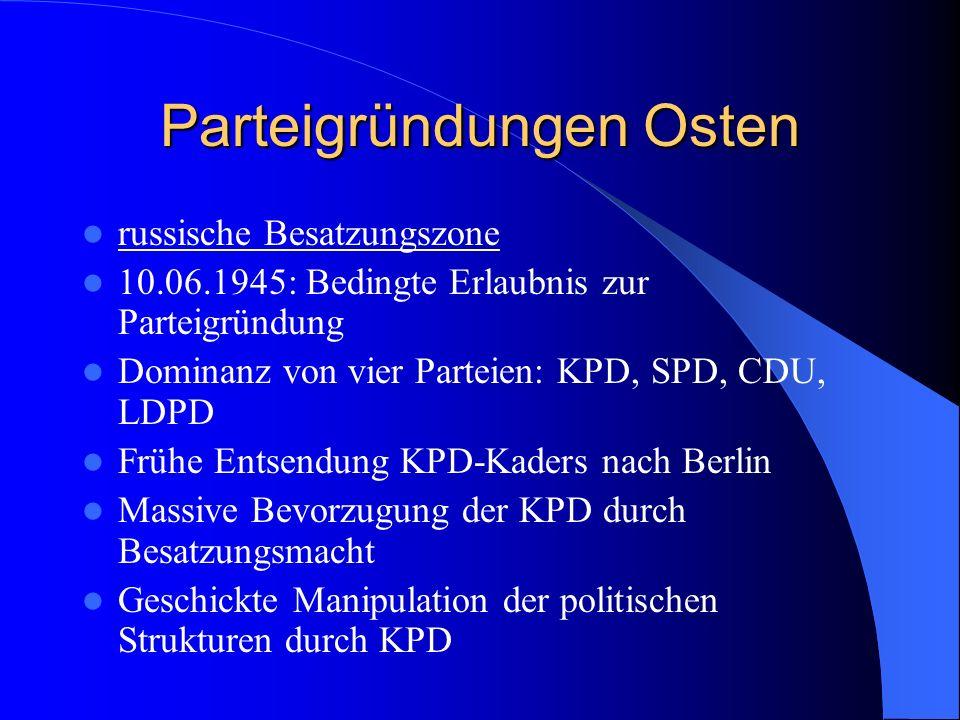 Parteigründungen Osten russische Besatzungszone 10.06.1945: Bedingte Erlaubnis zur Parteigründung Dominanz von vier Parteien: KPD, SPD, CDU, LDPD Früh