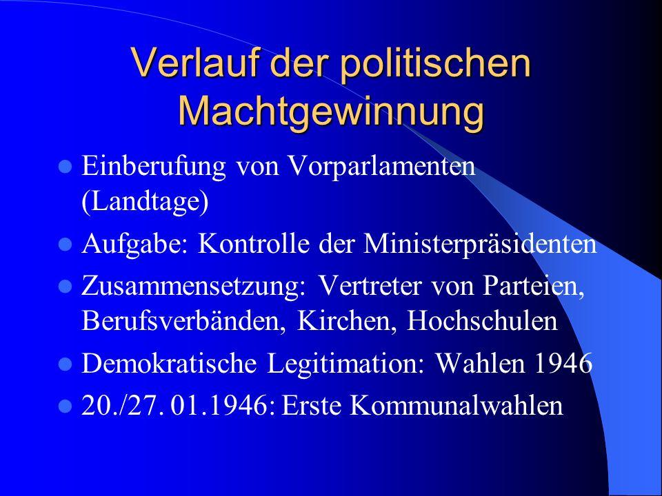 Verlauf der politischen Machtgewinnung Einberufung von Vorparlamenten (Landtage) Aufgabe: Kontrolle der Ministerpräsidenten Zusammensetzung: Vertreter
