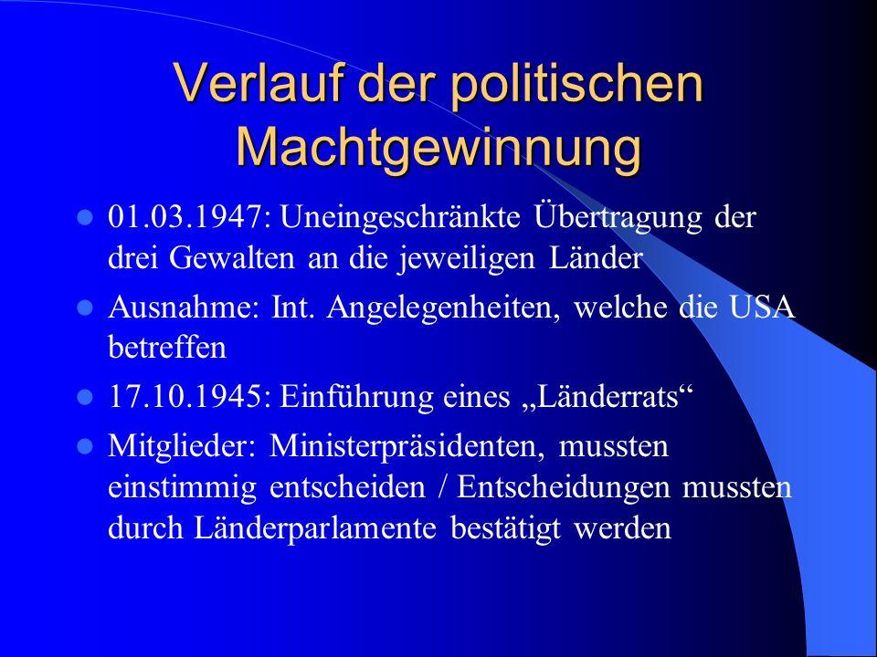 Verlauf der politischen Machtgewinnung 01.03.1947: Uneingeschränkte Übertragung der drei Gewalten an die jeweiligen Länder Ausnahme: Int. Angelegenhei