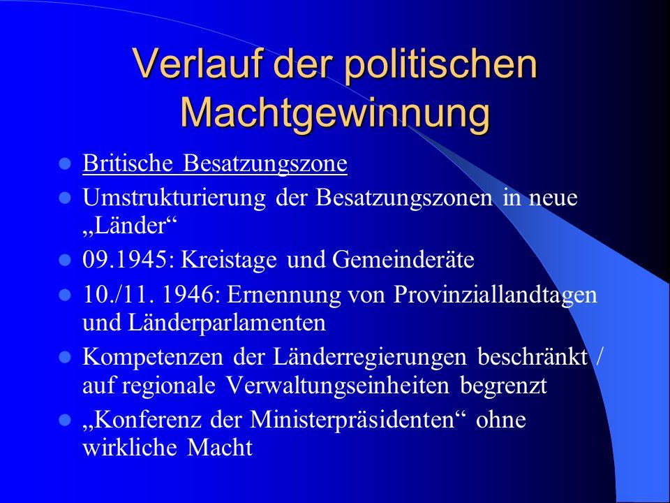 Verlauf der politischen Machtgewinnung Britische Besatzungszone Umstrukturierung der Besatzungszonen in neue Länder 09.1945: Kreistage und Gemeinderät