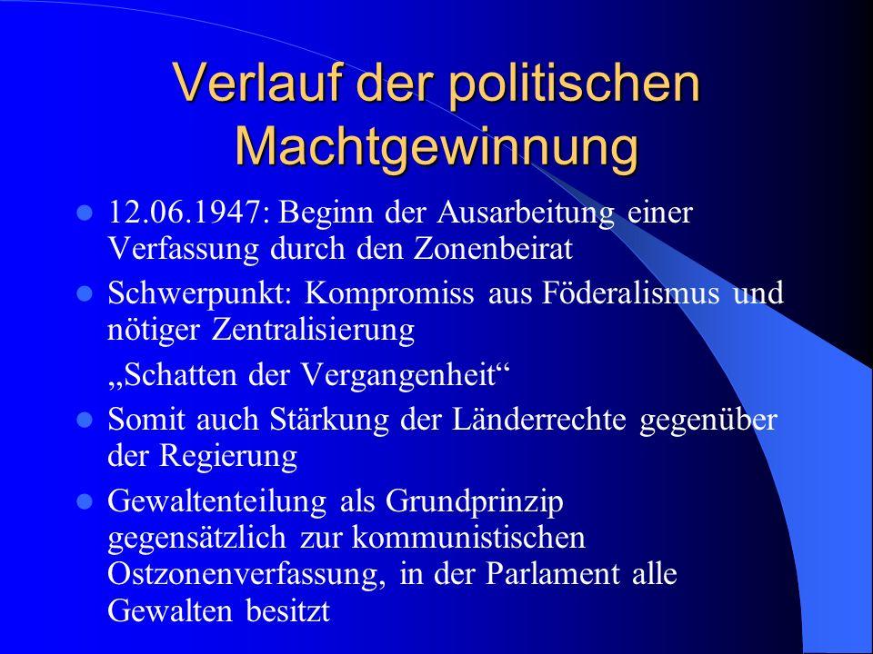 Verlauf der politischen Machtgewinnung 12.06.1947: Beginn der Ausarbeitung einer Verfassung durch den Zonenbeirat Schwerpunkt: Kompromiss aus Föderali