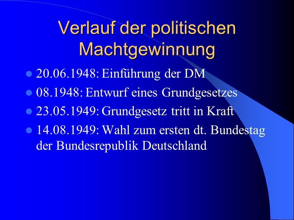 Verlauf der politischen Machtgewinnung 20.06.1948: Einführung der DM 08.1948: Entwurf eines Grundgesetzes 23.05.1949: Grundgesetz tritt in Kraft 14.08