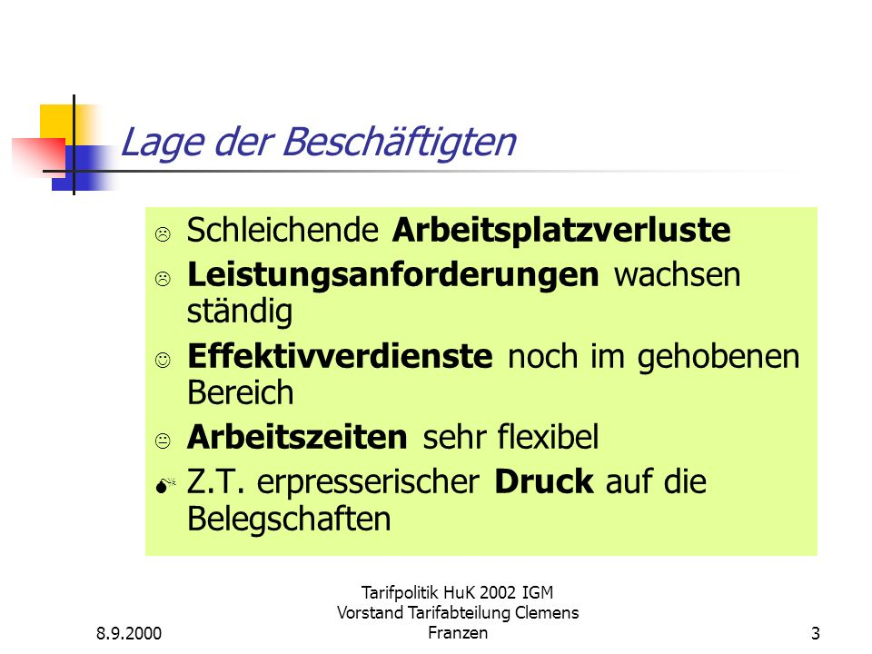 8.9.2000 Tarifpolitik HuK 2002 IGM Vorstand Tarifabteilung Clemens Franzen3 Lage der Beschäftigten Schleichende Arbeitsplatzverluste Leistungsanforder