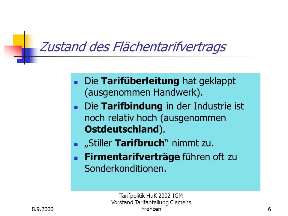 8.9.2000 Tarifpolitik HuK 2002 IGM Vorstand Tarifabteilung Clemens Franzen6 Zustand des Flächentarifvertrags Die Tarifüberleitung hat geklappt (ausgen