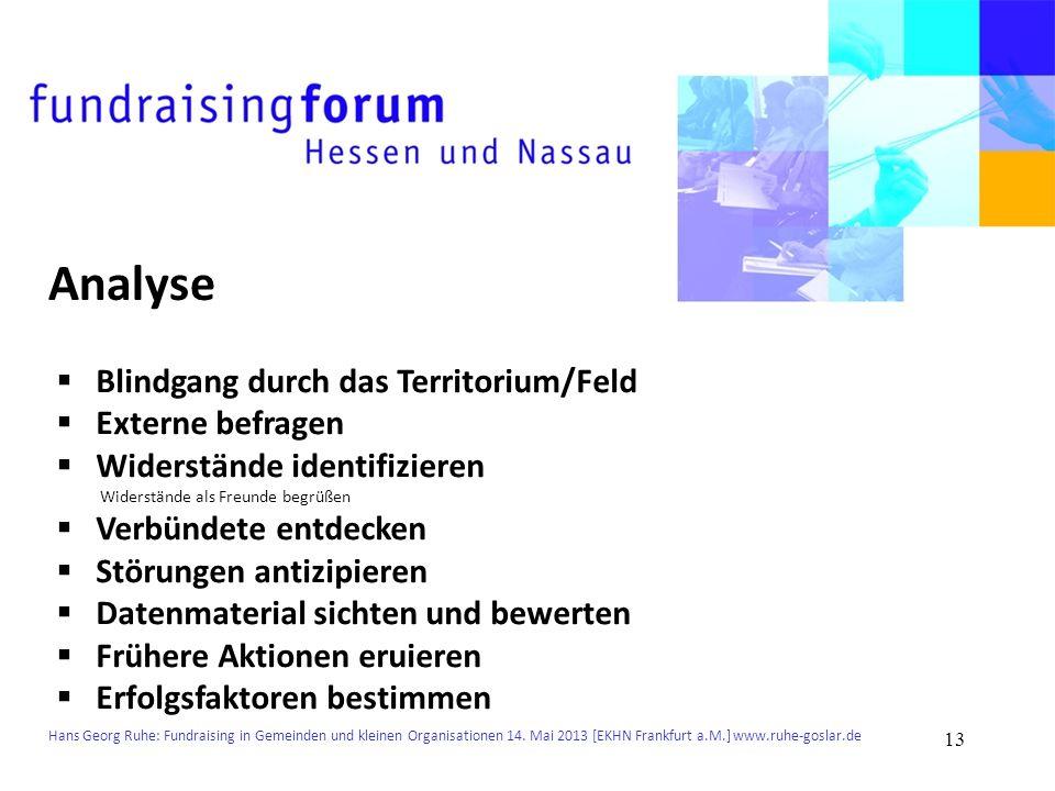 Hans Georg Ruhe: Fundraising in Gemeinden und kleinen Organisationen 14. Mai 2013 [EKHN Frankfurt a.M.] www.ruhe-goslar.de Analyse Blindgang durch das