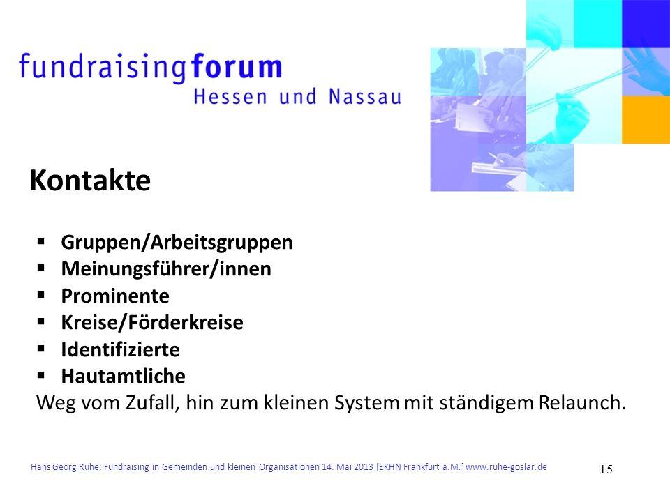 Hans Georg Ruhe: Fundraising in Gemeinden und kleinen Organisationen 14. Mai 2013 [EKHN Frankfurt a.M.] www.ruhe-goslar.de Kontakte Gruppen/Arbeitsgru