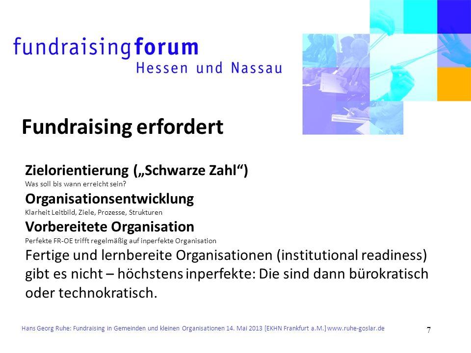 Hans Georg Ruhe: Fundraising in Gemeinden und kleinen Organisationen 14. Mai 2013 [EKHN Frankfurt a.M.] www.ruhe-goslar.de Fundraising erfordert Zielo