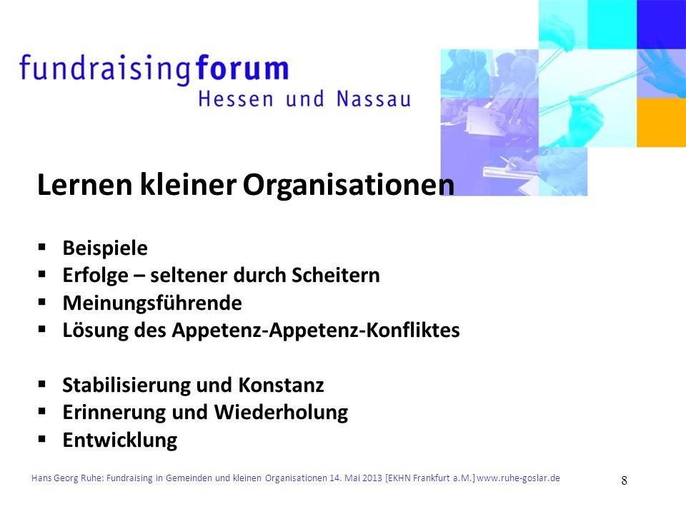 Hans Georg Ruhe: Fundraising in Gemeinden und kleinen Organisationen 14. Mai 2013 [EKHN Frankfurt a.M.] www.ruhe-goslar.de Lernen kleiner Organisation