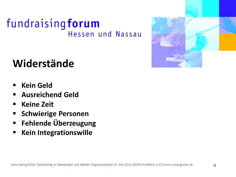 Hans Georg Ruhe: Fundraising in Gemeinden und kleinen Organisationen 14.