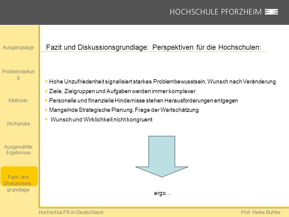 Hochschul-PR in Deutschland Prof. Heike Bühler Ausgangslage Problemstellun g Methode Stichprobe Ausgewählte Ergebnisse Fazit und Diskussions- grundlag