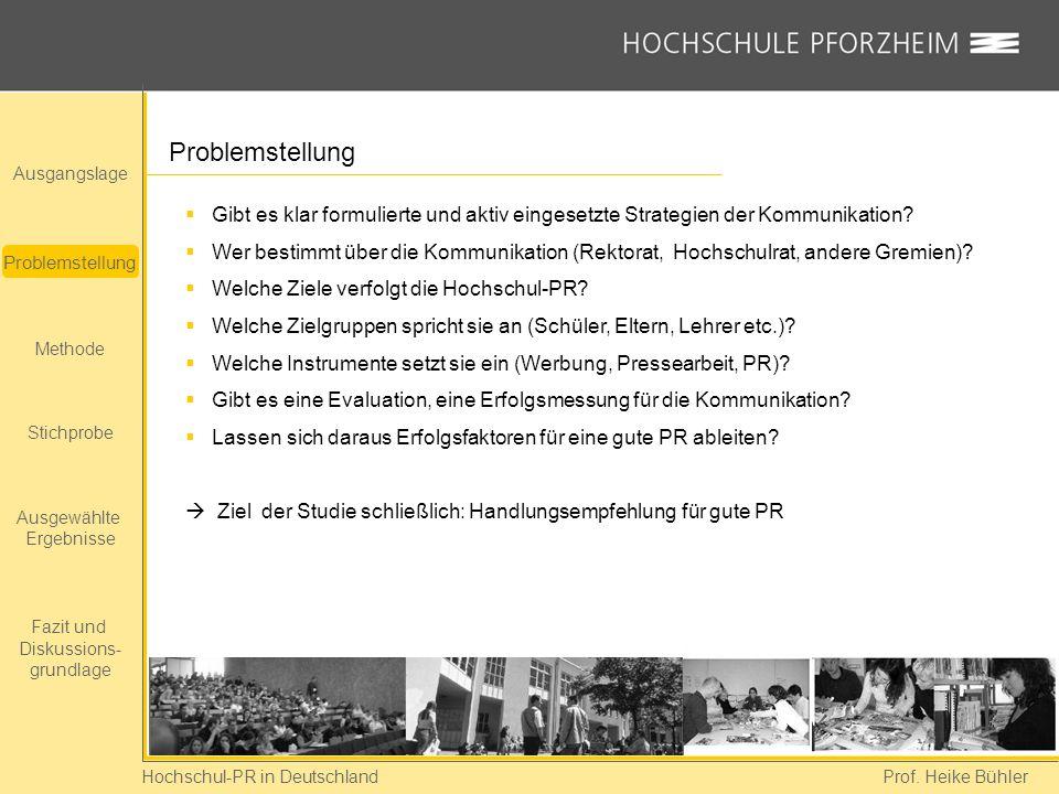 Hochschul-PR in Deutschland Prof. Heike Bühler Problemstellung Ausgangslage Problemstellung Methode Stichprobe Ausgewählte Ergebnisse Fazit und Diskus