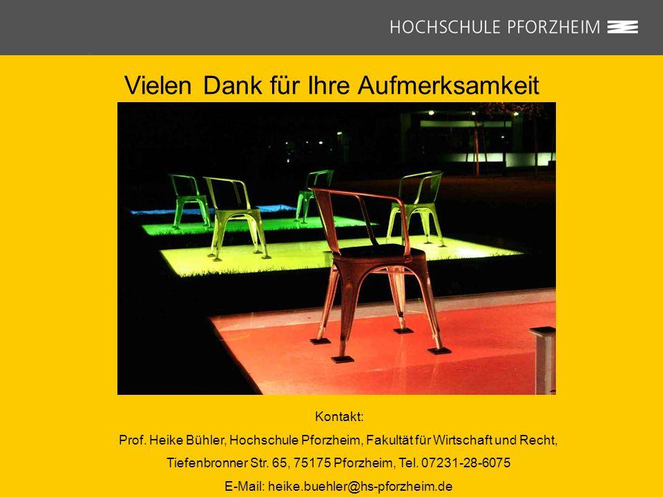 Hochschul-PR in Deutschland Prof. Heike Bühler Vielen Dank für Ihre Aufmerksamkeit Kontakt: Prof. Heike Bühler, Hochschule Pforzheim, Fakultät für Wir