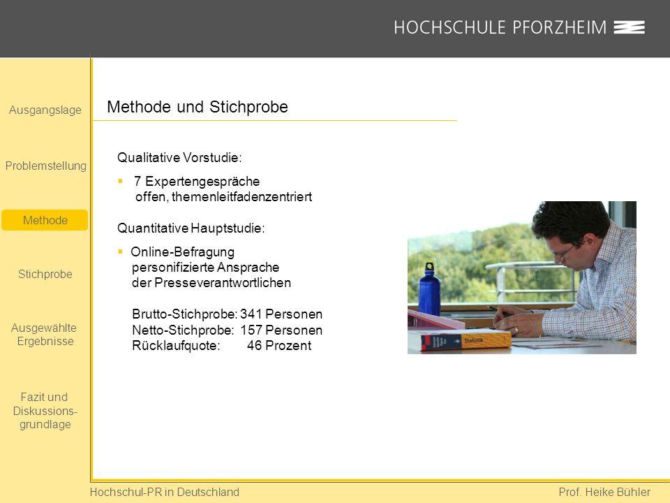 Hochschul-PR in Deutschland Prof. Heike Bühler Methode und Stichprobe Ausgangslage Problemstellung Methode Stichprobe Ausgewählte Ergebnisse Fazit und