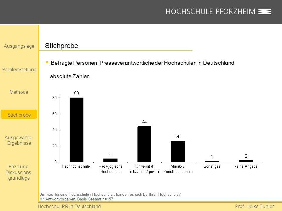 Hochschul-PR in Deutschland Prof. Heike Bühler Stichprobe Befragte Personen: Presseverantwortliche der Hochschulen in Deutschland absolute Zahlen Ausg