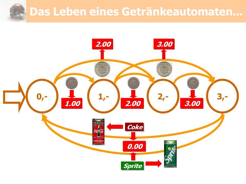 0,-1,-2,-3,- 1.002.003.00 2.003.00 0.00 Coke Sprite Das Leben eines Getränkeautomaten...
