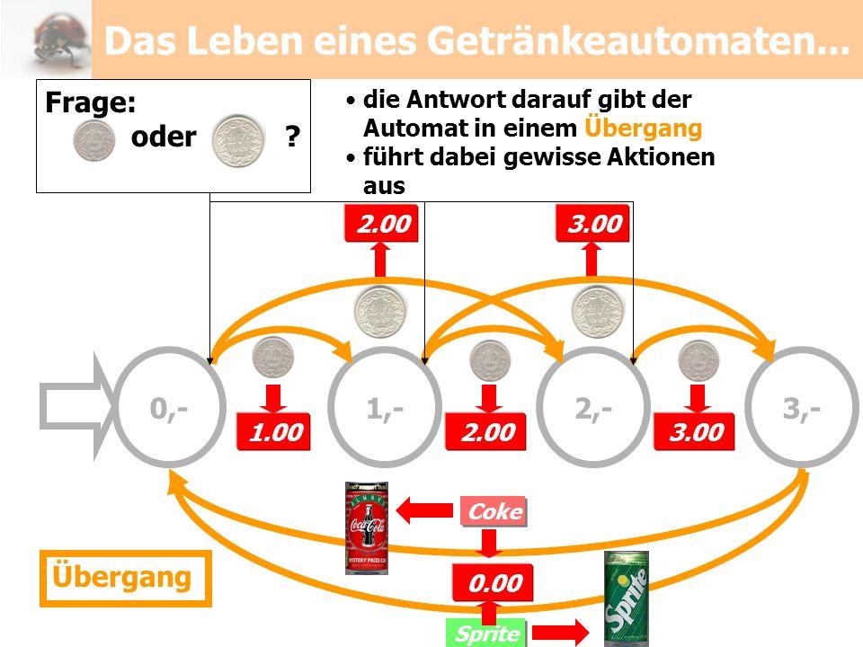 1.002.003.00 2.003.00 0.00 0,-1,-2,-3,- Übergang Frage: oder ? die Antwort darauf gibt der Automat in einem Übergang führt dabei gewisse Aktionen aus
