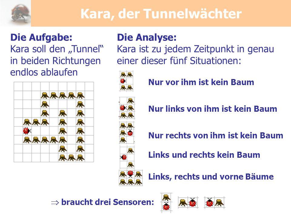 Die Aufgabe: Kara soll den Tunnel in beiden Richtungen endlos ablaufen Die Analyse: Kara ist zu jedem Zeitpunkt in genau einer dieser fünf Situationen